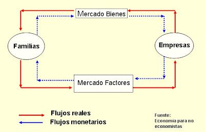 Microeconomia I - Introduccion -