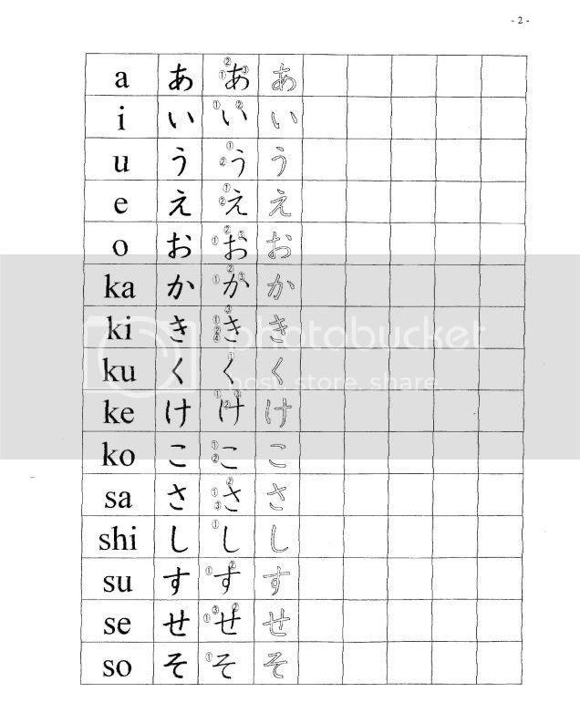 Anime Guide To Hiragana: Lets Learn Japanese [Lecciones De Japones II]