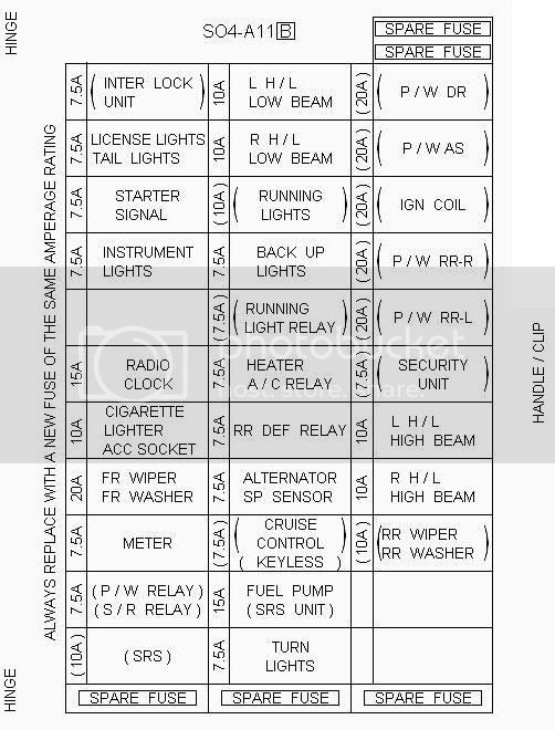 98 civic fuse box diagram wiring diagram section 99 Honda Civic Headlights