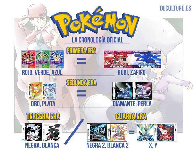 lo que no sabias de pokemon