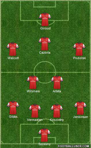 [TA] Tu Arsenal ideal de esta temporada