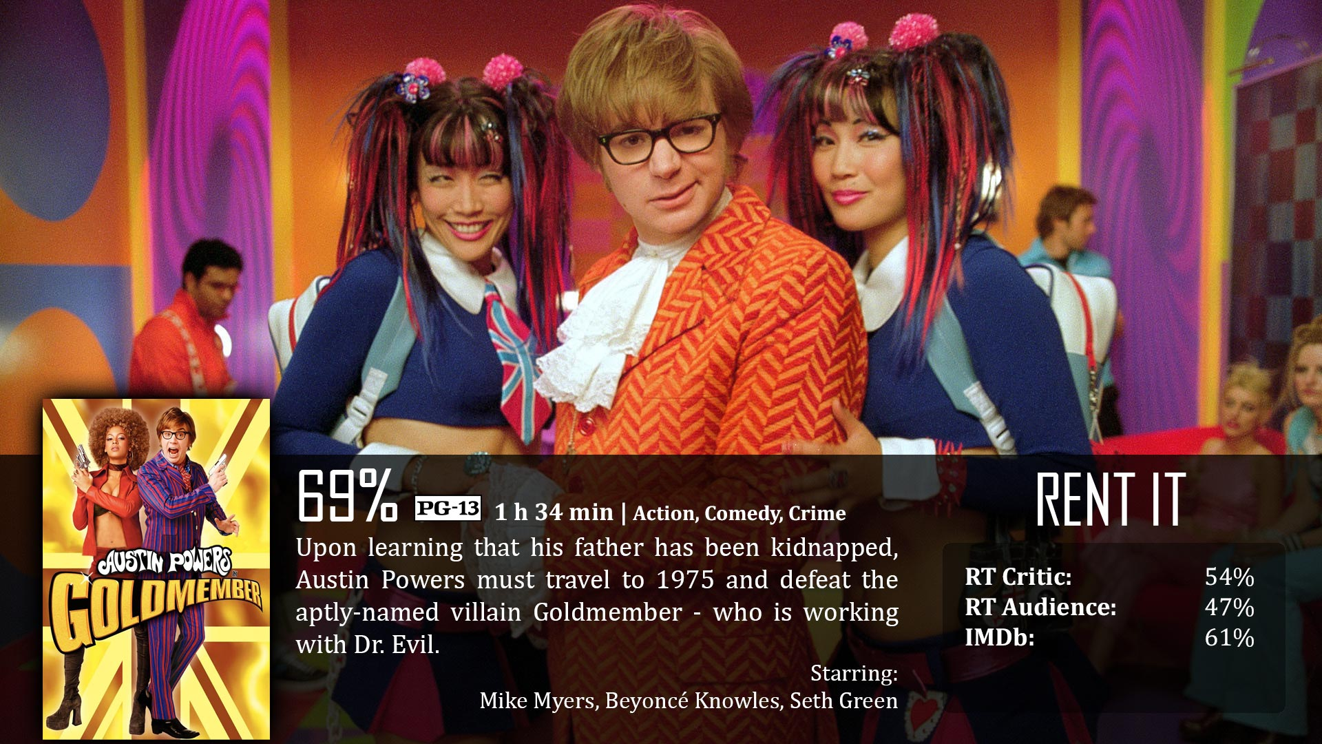 Austin Powers: Daddy wasn't there
